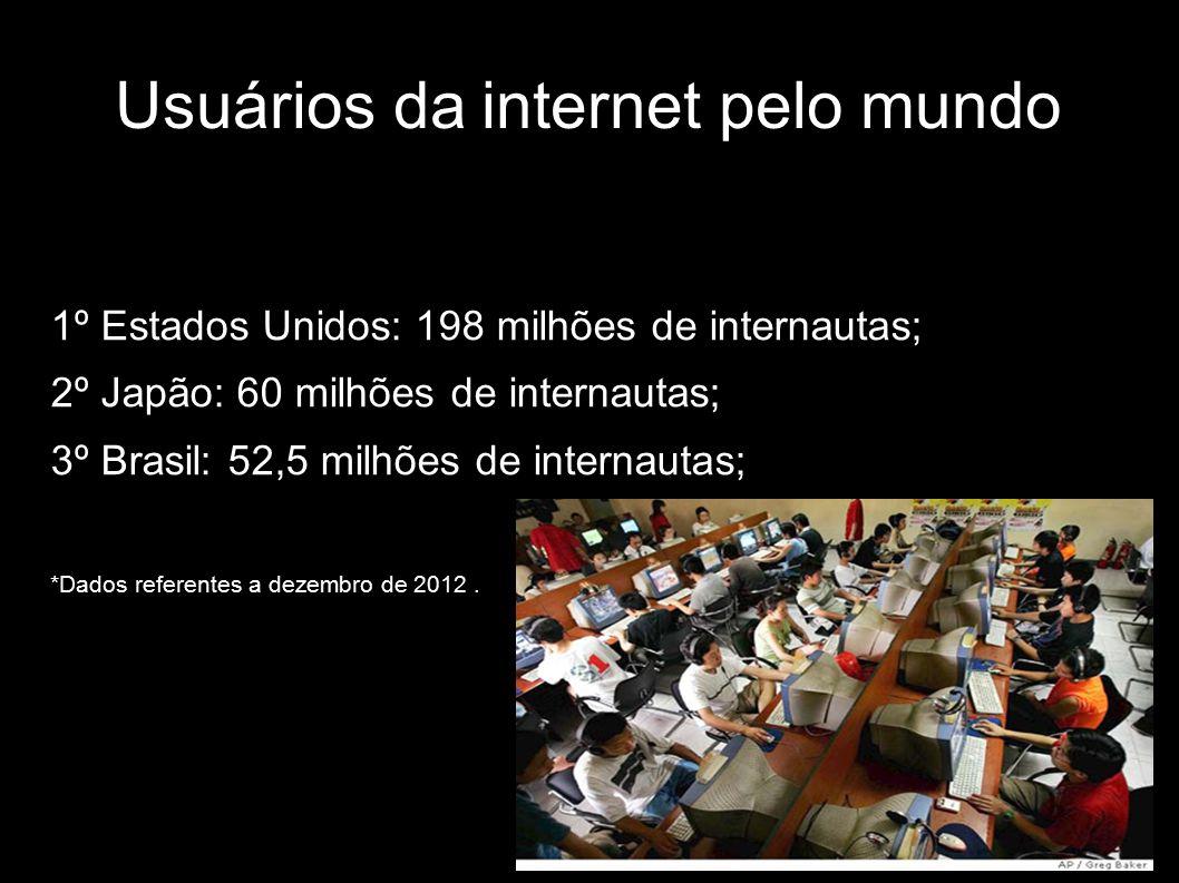 Usuários da internet pelo mundo 1º Estados Unidos: 198 milhões de internautas; 2º Japão: 60 milhões de internautas; 3º Brasil: 52,5 milhões de internautas; *Dados referentes a dezembro de 2012.