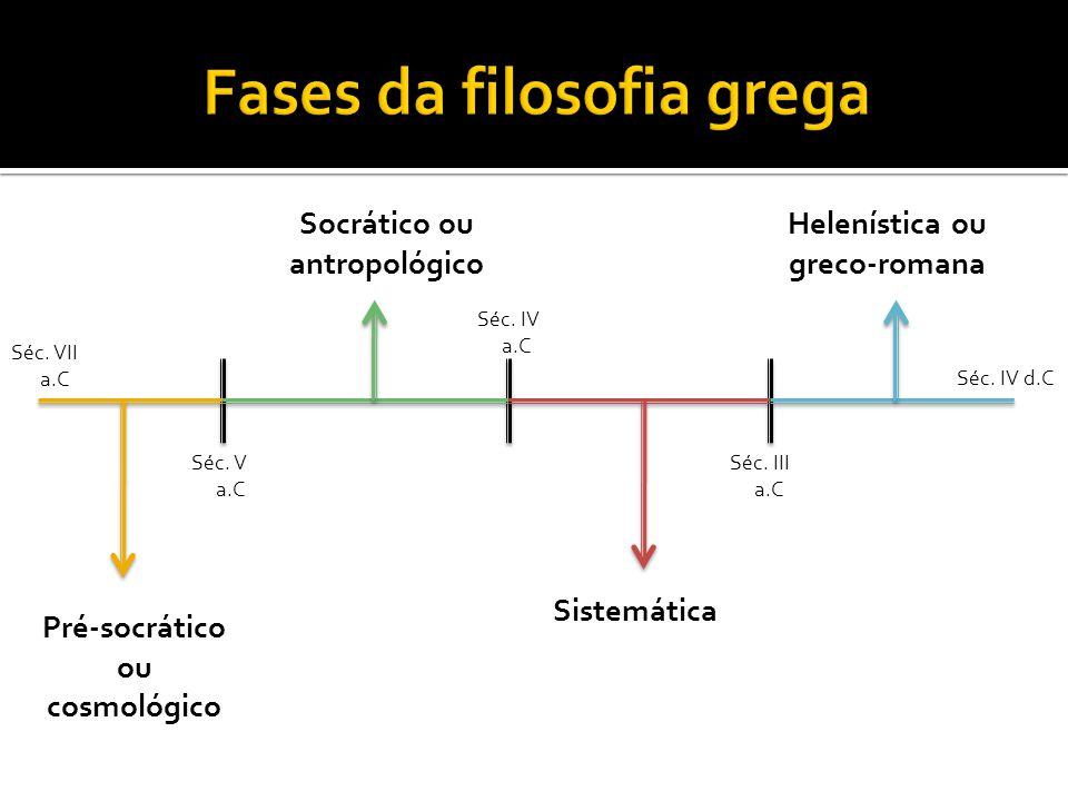 Pré-socrático ou cosmológico Socrático ou antropológico Sistemática Helenística ou greco-romana Séc.