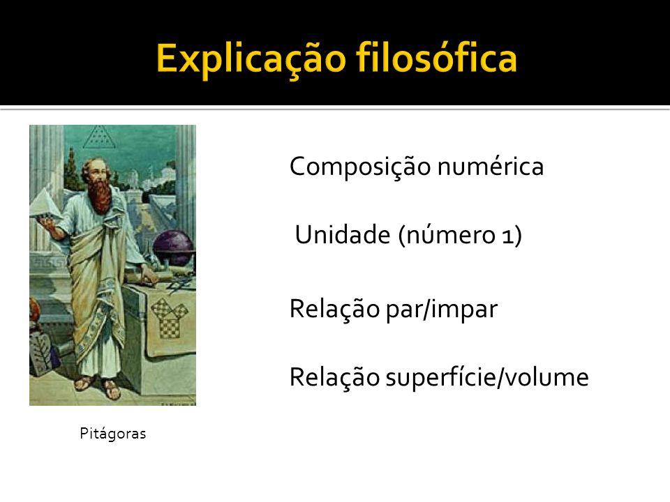 Pitágoras Composição numérica Unidade (número 1) Relação par/impar Relação superfície/volume