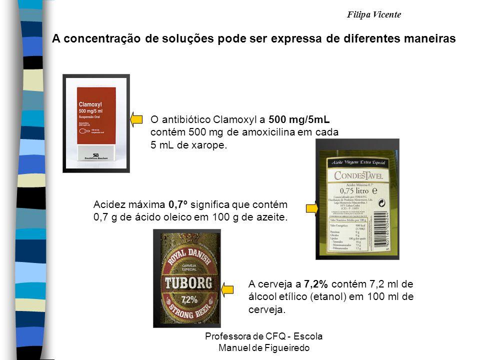 Filipa Vicente Professora de CFQ - Escola Manuel de Figueiredo O antibiótico Clamoxyl a 500 mg/5mL contém 500 mg de amoxicilina em cada 5 mL de xarope.