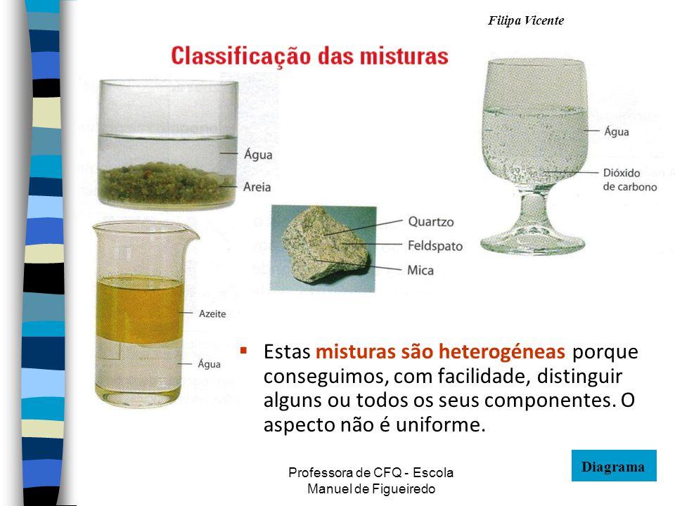 Filipa Vicente Professora de CFQ - Escola Manuel de Figueiredo 12 Agora já sei que… AA s misturas são homogéneas (soluções) quando não conseguimos distinguir os seus componentes.