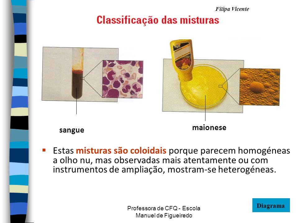 Filipa Vicente Professora de CFQ - Escola Manuel de Figueiredo  Estas misturas são coloidais porque parecem homogéneas a olho nu, mas observadas mais atentamente ou com instrumentos de ampliação, mostram-se heterogéneas.