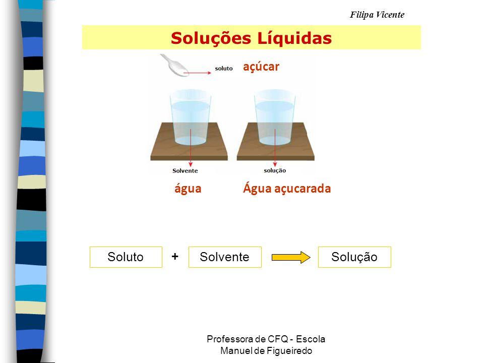 Filipa Vicente Professora de CFQ - Escola Manuel de Figueiredo Soluções Líquidas Água açucarada SolutoSolventeSolução + açúcar água