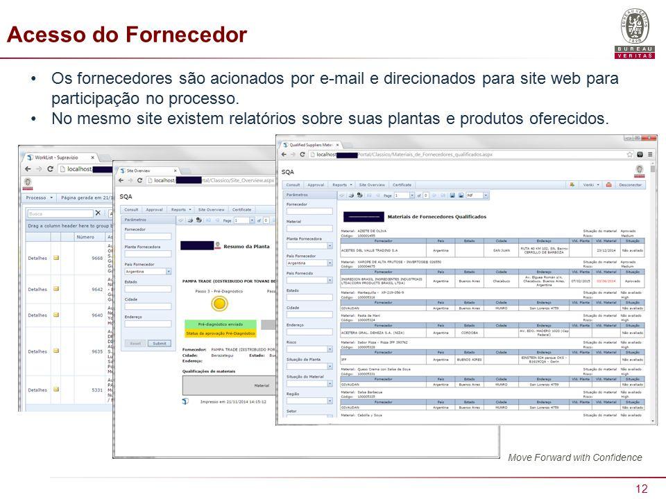 12 Acesso do Fornecedor Os fornecedores são acionados por e-mail e direcionados para site web para participação no processo.