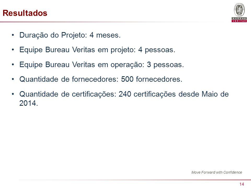 14 Resultados Duração do Projeto: 4 meses.Equipe Bureau Veritas em projeto: 4 pessoas.