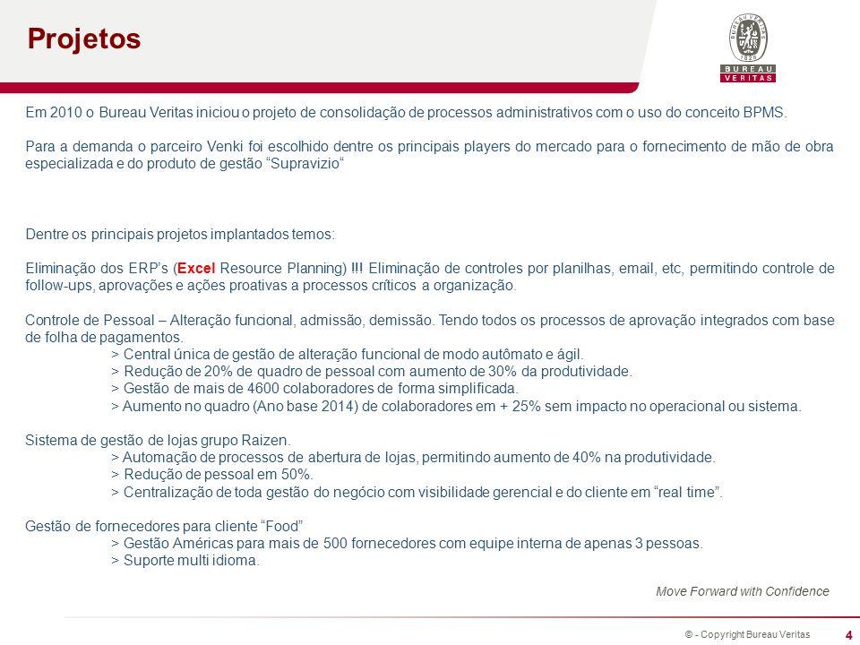 15 © - Copyright Bureau Veritas