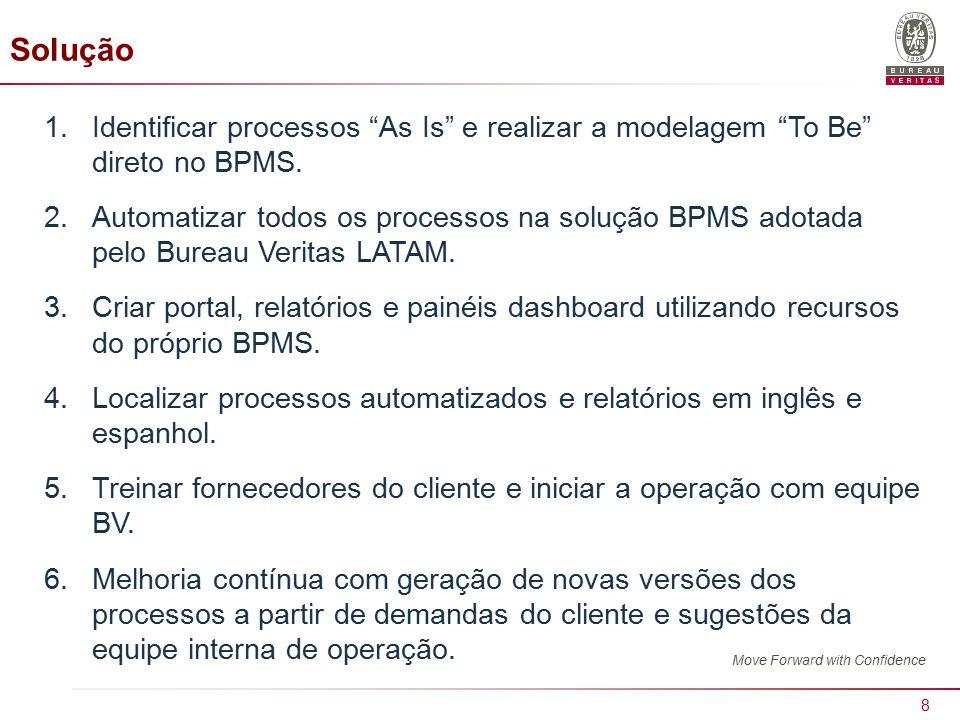 8 Solução 1.Identificar processos As Is e realizar a modelagem To Be direto no BPMS.
