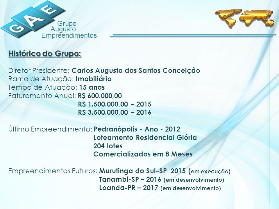 Grupo Augusto Empreendimentos Histórico do Grupo: Diretor Presidente: Carlos Augusto dos Santos Conceição Ramo de Atuação: Imobiliário Tempo de Atuação: 15 anos Faturamento Anual: R$ 600.000,00 R$ 1.500.000,00 – 2015 R$ 3.500.000,00 – 2016 Último Empreendimento: Pedranópolis - Ano - 2012 Loteamento Residencial Glória 204 lotes Comercializados em 8 Meses Empreendimentos Futuros: Murutinga do Sul–SP 2015 ( em execução) Tanambi-SP – 2016 (em desenvolvimento) Loanda-PR – 2017 (em desenvolvimento)