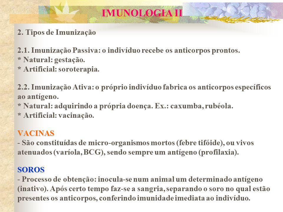 VACINAS SOROS IMUNOLOGIA II 2. Tipos de Imunização 2.1. Imunização Passiva: o indivíduo recebe os anticorpos prontos. * Natural: gestação. * Artificia