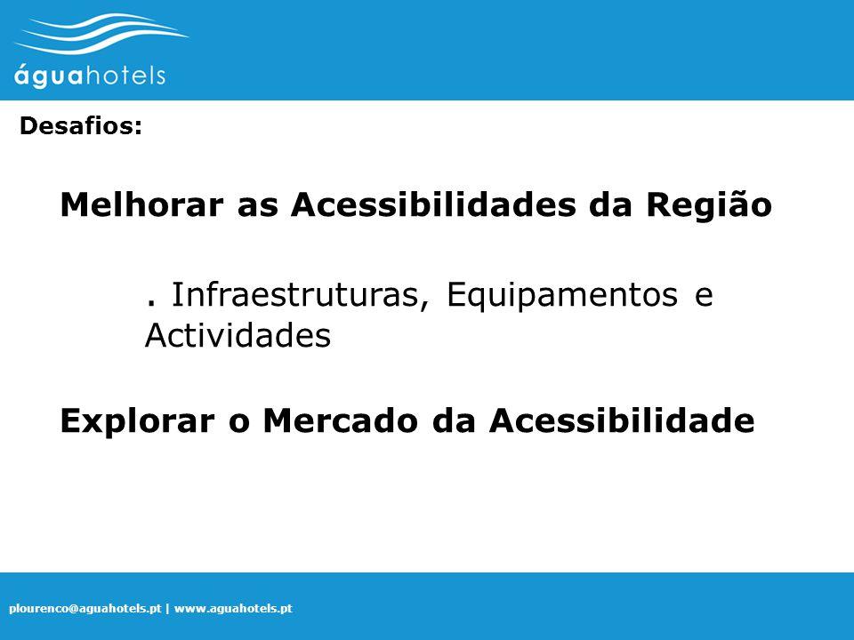 plourenco@aguahotels.pt | www.aguahotels.pt Melhorar as Acessibilidades da Região. Infraestruturas, Equipamentos e Actividades Explorar o Mercado da A