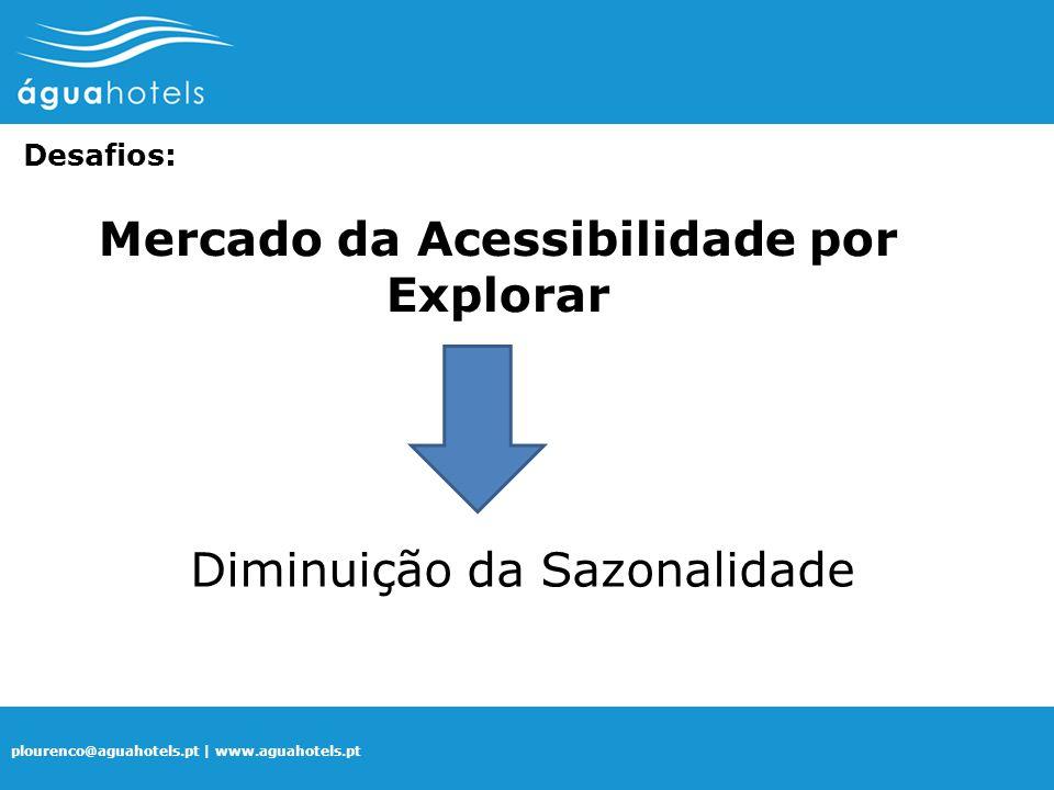 plourenco@aguahotels.pt | www.aguahotels.pt Mercado da Acessibilidade por Explorar Desafios: Diminuição da Sazonalidade