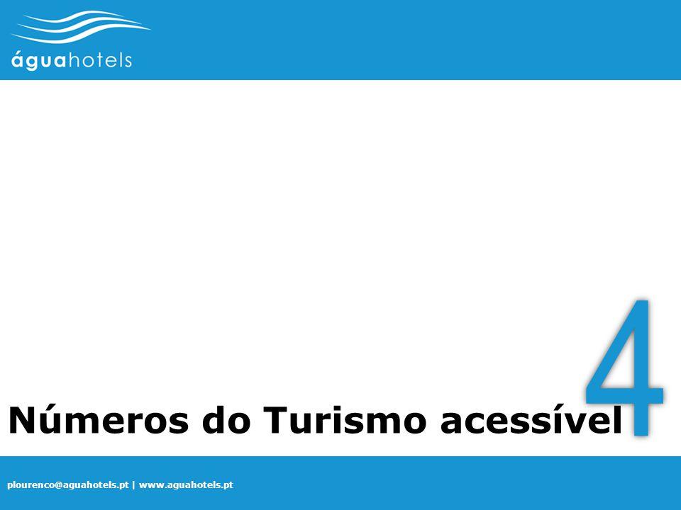 plourenco@aguahotels.pt | www.aguahotels.pt Números do Turismo acessível 4