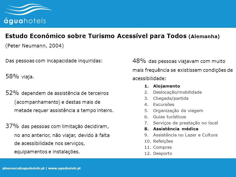 plourenco@aguahotels.pt | www.aguahotels.pt Das pessoas com incapacidade inquiridas: 58% viaja. 52% dependem de assistência de terceiros (acompanhamen