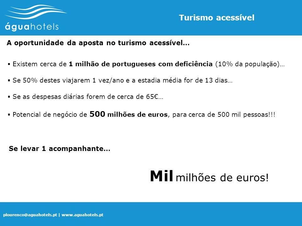 plourenco@aguahotels.pt | www.aguahotels.pt Turismo acessível A oportunidade da aposta no turismo acessível…  Existem cerca de 1 milhão de portuguese