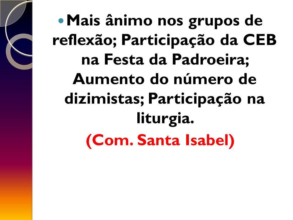 Mais ânimo nos grupos de reflexão; Participação da CEB na Festa da Padroeira; Aumento do número de dizimistas; Participação na liturgia.