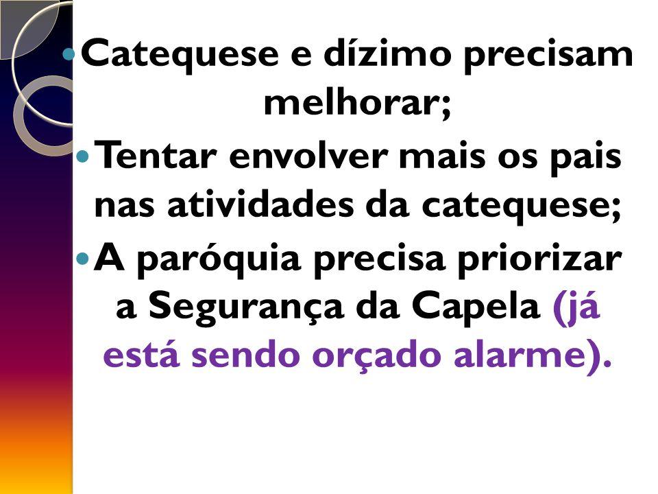 Catequese e dízimo precisam melhorar; Tentar envolver mais os pais nas atividades da catequese; A paróquia precisa priorizar a Segurança da Capela (já está sendo orçado alarme).