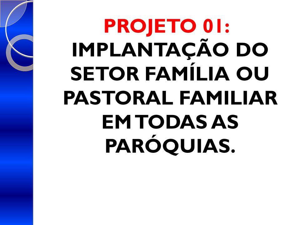 PROJETO 01: IMPLANTAÇÃO DO SETOR FAMÍLIA OU PASTORAL FAMILIAR EM TODAS AS PARÓQUIAS.