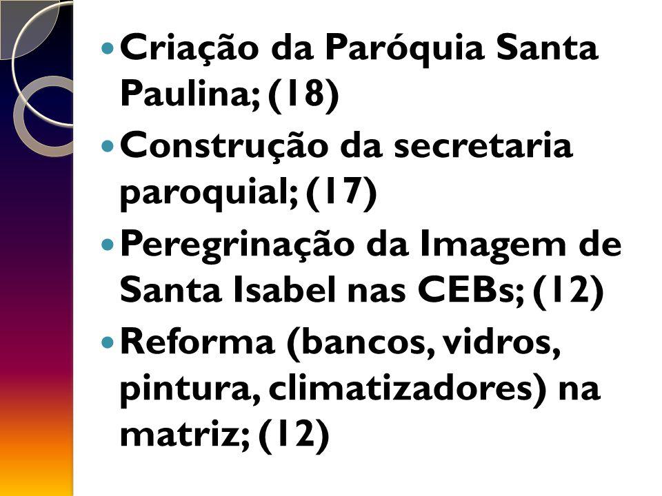 Criação da Paróquia Santa Paulina; (18) Construção da secretaria paroquial; (17) Peregrinação da Imagem de Santa Isabel nas CEBs; (12) Reforma (bancos, vidros, pintura, climatizadores) na matriz; (12)