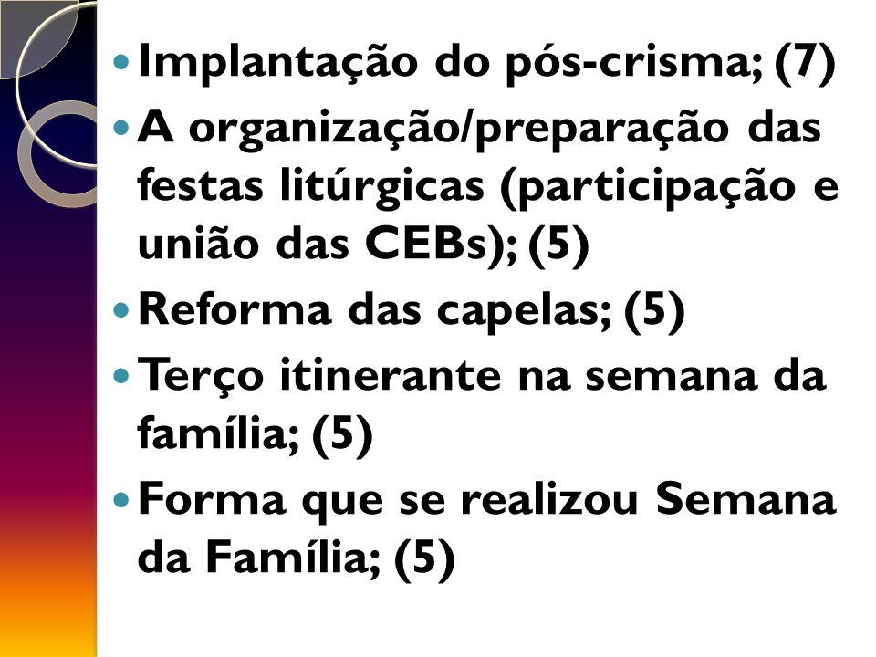Implantação do pós-crisma; (7) A organização/preparação das festas litúrgicas (participação e união das CEBs); (5) Reforma das capelas; (5) Terço itinerante na semana da família; (5) Forma que se realizou Semana da Família; (5)