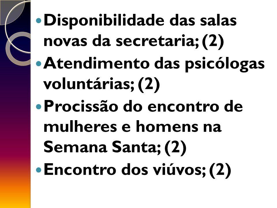 Disponibilidade das salas novas da secretaria; (2) Atendimento das psicólogas voluntárias; (2) Procissão do encontro de mulheres e homens na Semana Santa; (2) Encontro dos viúvos; (2)