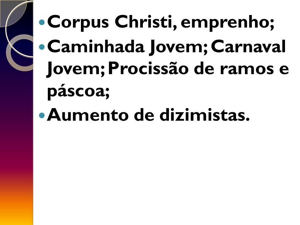 Corpus Christi, emprenho; Caminhada Jovem; Carnaval Jovem; Procissão de ramos e páscoa; Aumento de dizimistas.