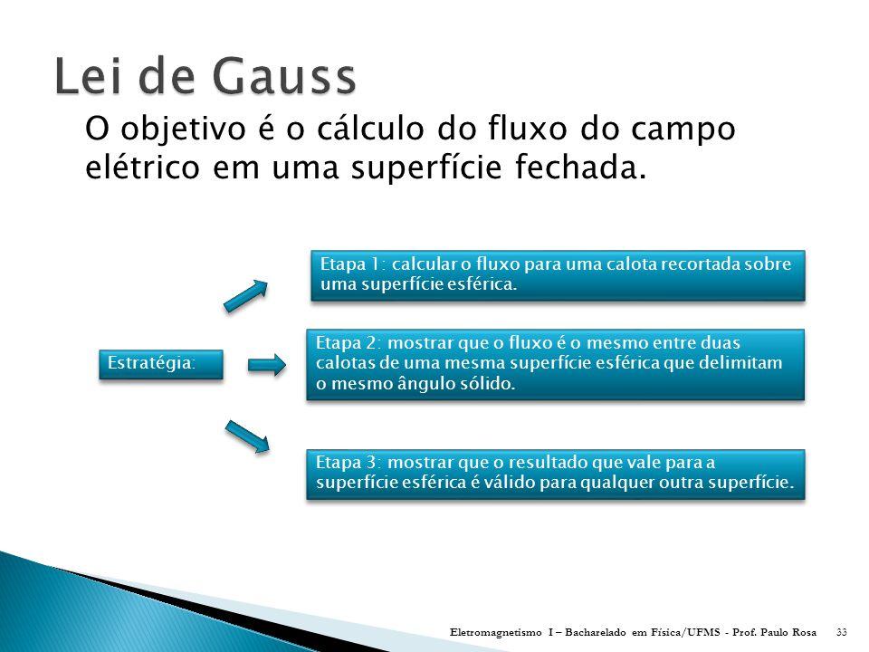 O objetivo é o cálculo do fluxo do campo elétrico em uma superfície fechada.