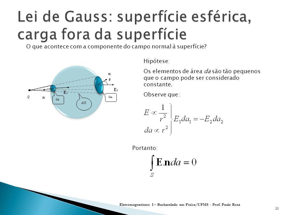 E1E1  dd q n da 2 E2E2 n Eletromagnetismo I – Bacharelado em Física/UFMS - Prof.