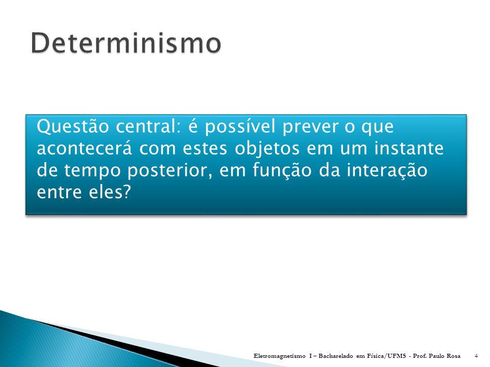 Eletromagnetismo I – Bacharelado em Física/UFMS - Prof.