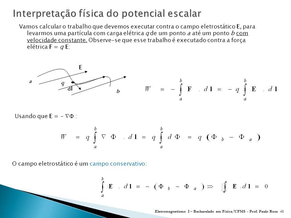 Vamos calcular o trabalho que devemos executar contra o campo eletrostático E, para levarmos uma partícula com carga elétrica q de um ponto a até um ponto b com velocidade constante.