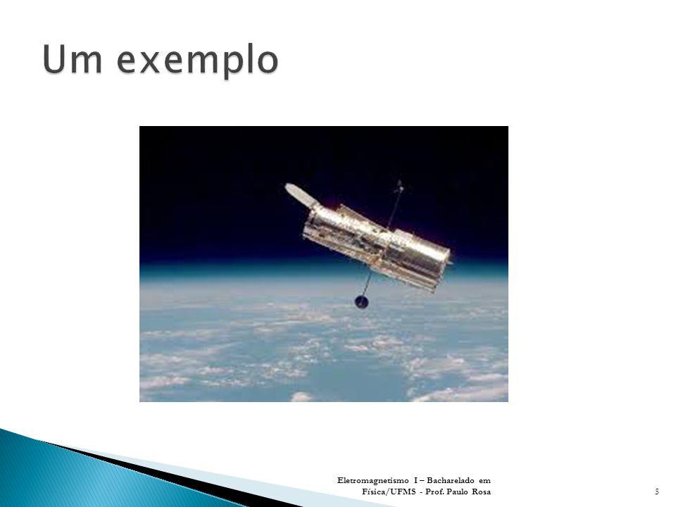 Eletromagnetismo I – Bacharelado em Física/UFMS - Prof. Paulo Rosa116