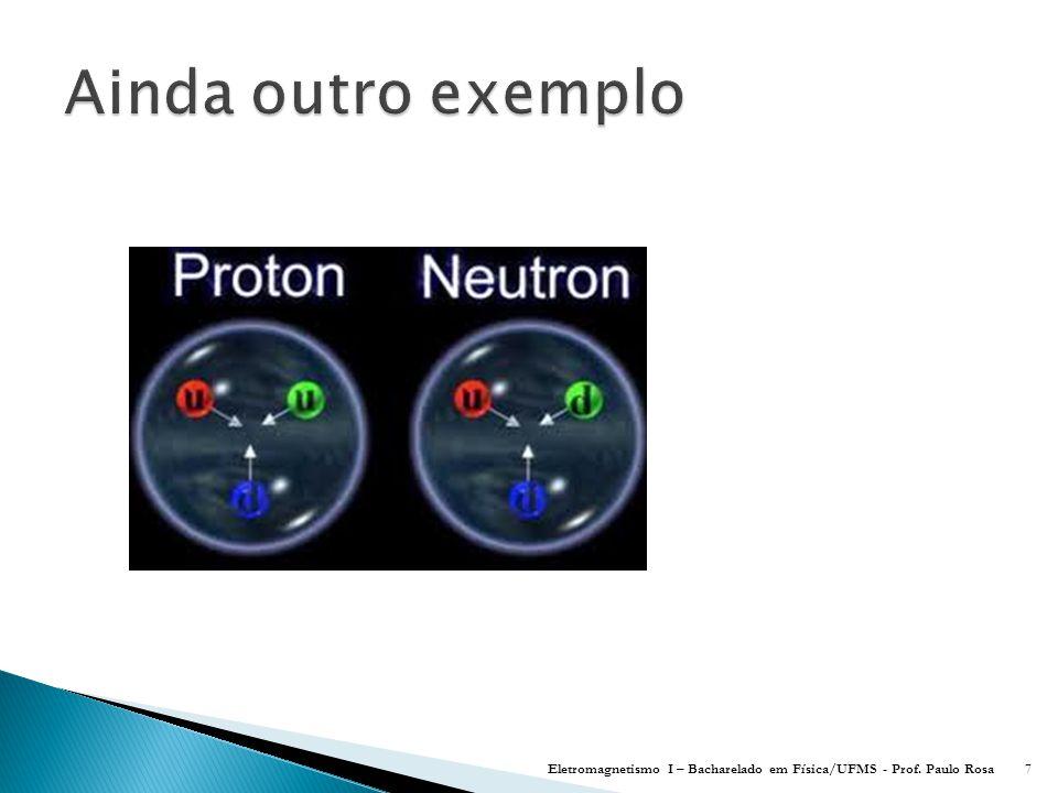 Eletromagnetismo I – Bacharelado em Física/UFMS - Prof. Paulo Rosa118