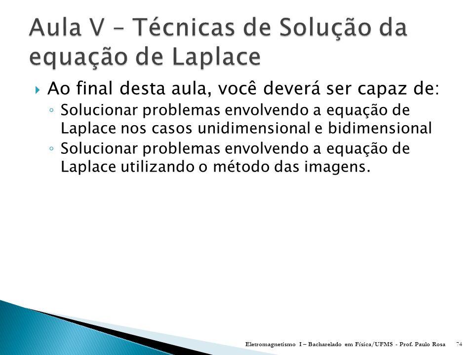  Ao final desta aula, você deverá ser capaz de: ◦ Solucionar problemas envolvendo a equação de Laplace nos casos unidimensional e bidimensional ◦ Solucionar problemas envolvendo a equação de Laplace utilizando o método das imagens.