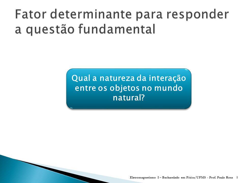 Eletromagnetismo I – Bacharelado em Física/UFMS - Prof. Paulo Rosa119