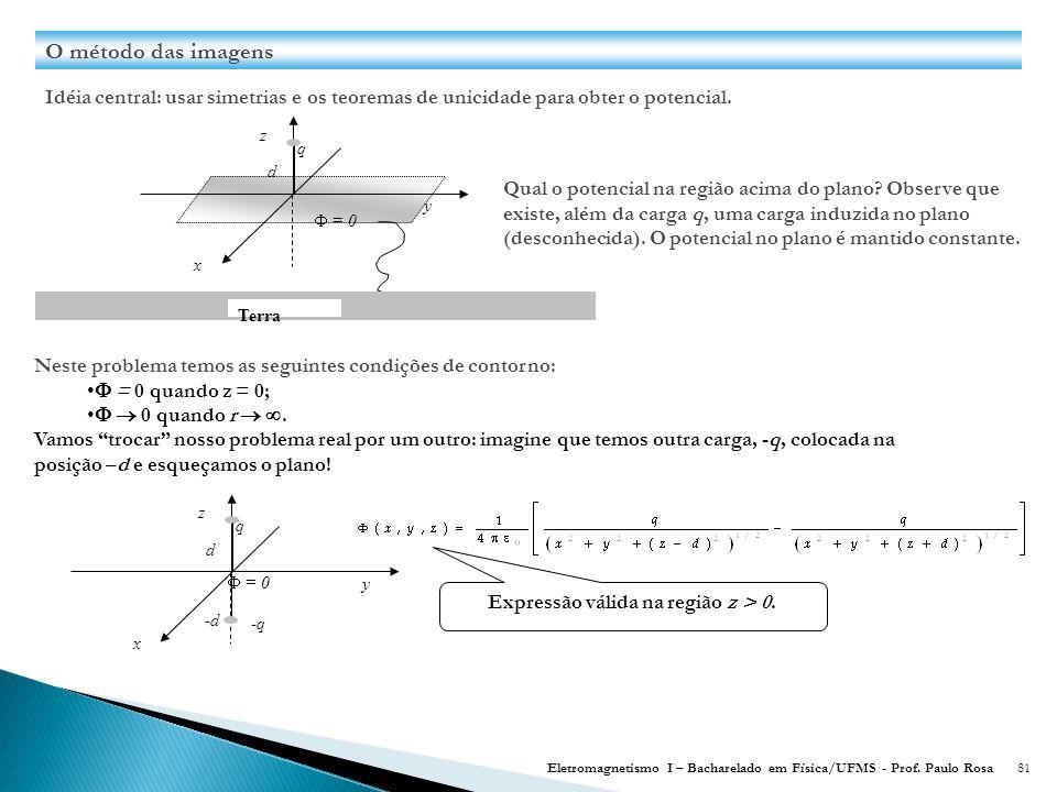 81 O método das imagens Idéia central: usar simetrias e os teoremas de unicidade para obter o potencial.