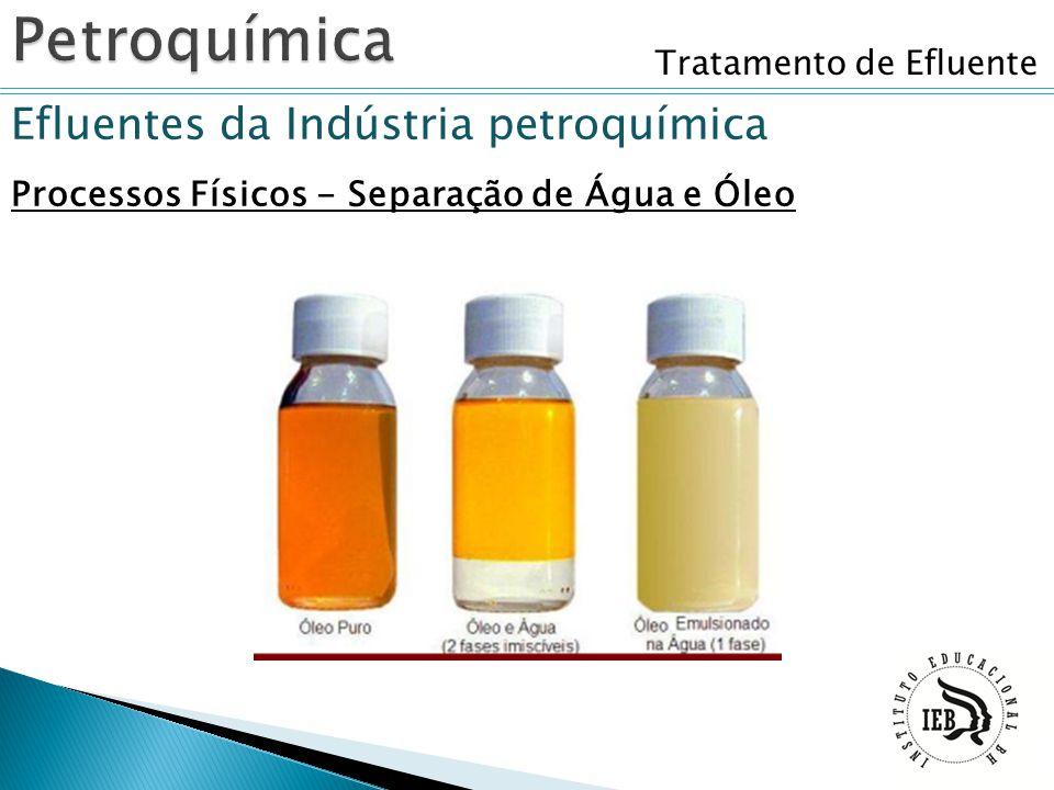 Tratamento de Efluente Efluentes da Indústria petroquímica Processos Físicos - Separação de Água e Óleo