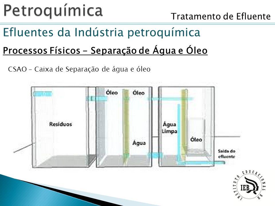 Tratamento de Efluente Efluentes da Indústria petroquímica Processos Físicos - Separação de Água e Óleo CSAO – Caixa de Separação de água e óleo