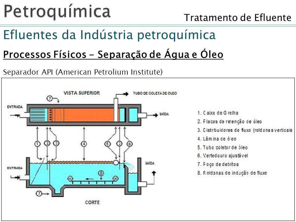 Tratamento de Efluente Efluentes da Indústria petroquímica Processos Físicos - Separação de Água e Óleo Separador API (American Petrolium Institute)
