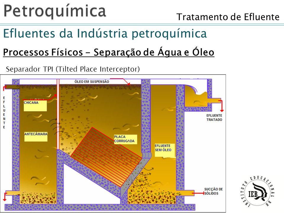 Tratamento de Efluente Efluentes da Indústria petroquímica Processos Físicos - Separação de Água e Óleo Separador TPI (Tilted Place Interceptor)