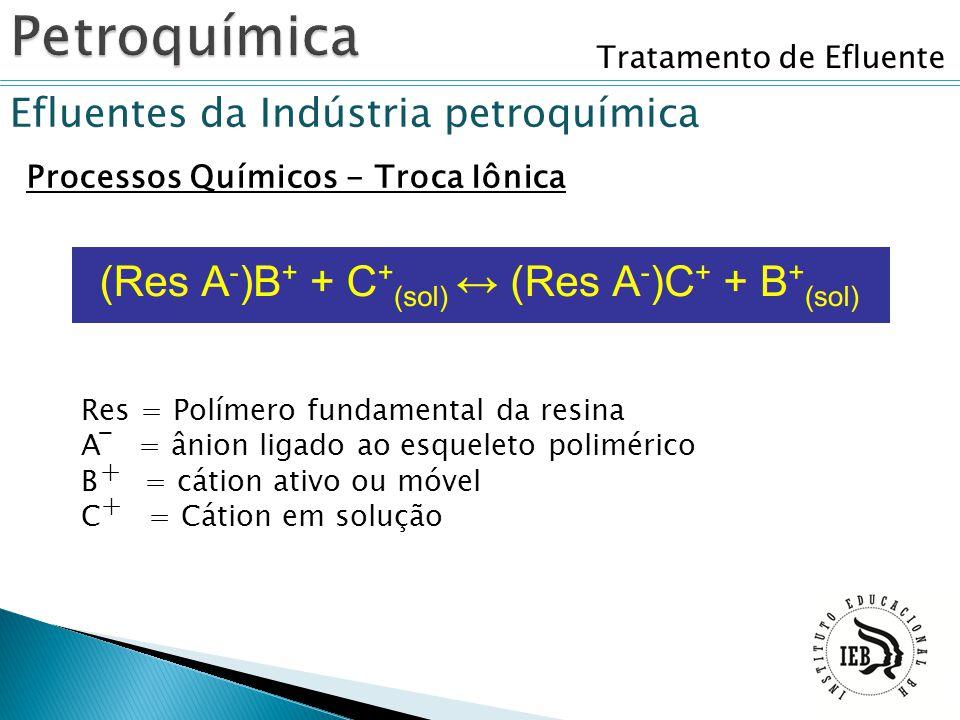 Tratamento de Efluente Efluentes da Indústria petroquímica Processos Químicos - Troca Iônica Res = Polímero fundamental da resina A = ânion ligado ao
