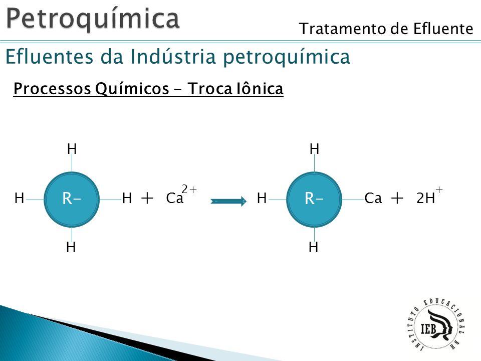 Tratamento de Efluente Efluentes da Indústria petroquímica Processos Químicos - Troca Iônica R- H H HHCa 2+ + 2H + + R- H H HCa