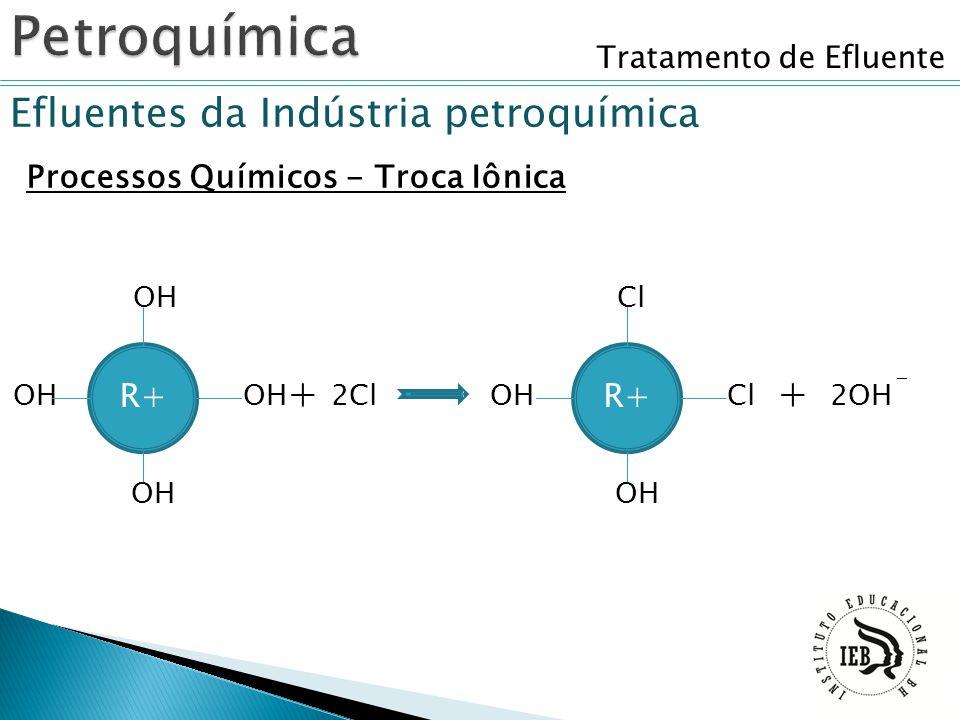 Tratamento de Efluente Efluentes da Indústria petroquímica Processos Químicos - Troca Iônica R+ OH 2Cl + 2OH - + R+ Cl OH Cl
