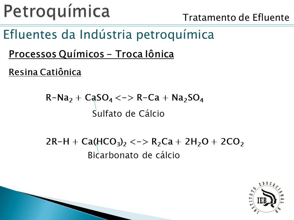 Tratamento de Efluente Efluentes da Indústria petroquímica Processos Químicos - Troca Iônica Resina Catiônica R-Na 2 + CaSO 4 R-Ca + Na 2 SO 4 2R-H +