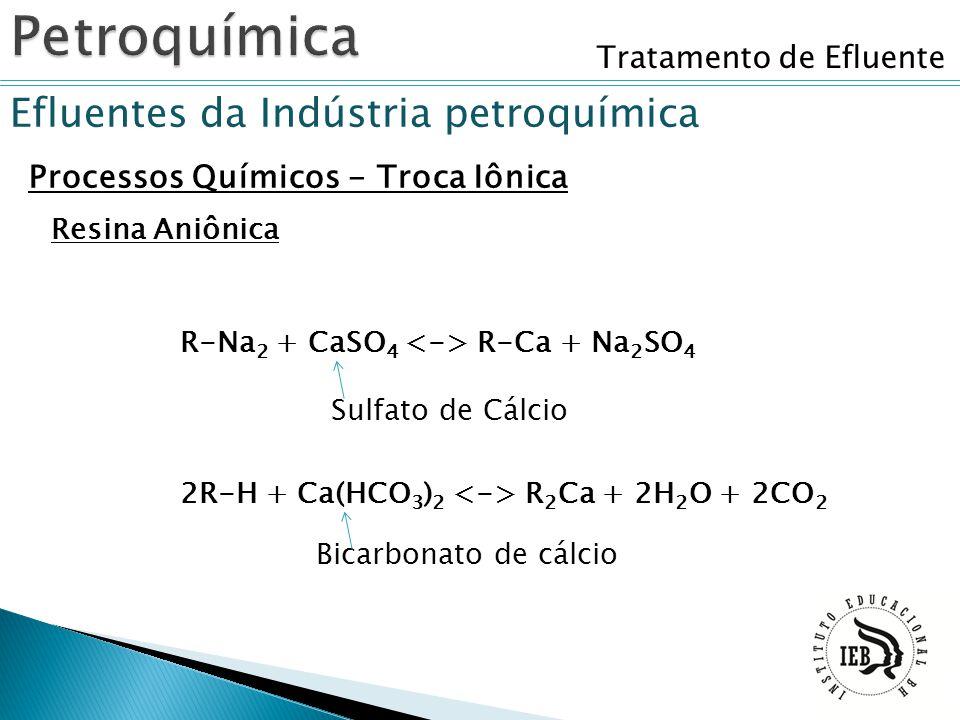 Tratamento de Efluente Efluentes da Indústria petroquímica Processos Químicos - Troca Iônica Resina Aniônica R-Na 2 + CaSO 4 R-Ca + Na 2 SO 4 2R-H + C