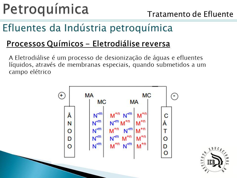 Tratamento de Efluente Efluentes da Indústria petroquímica Processos Químicos - Eletrodiálise reversa A Eletrodiálise é um processo de desionização de