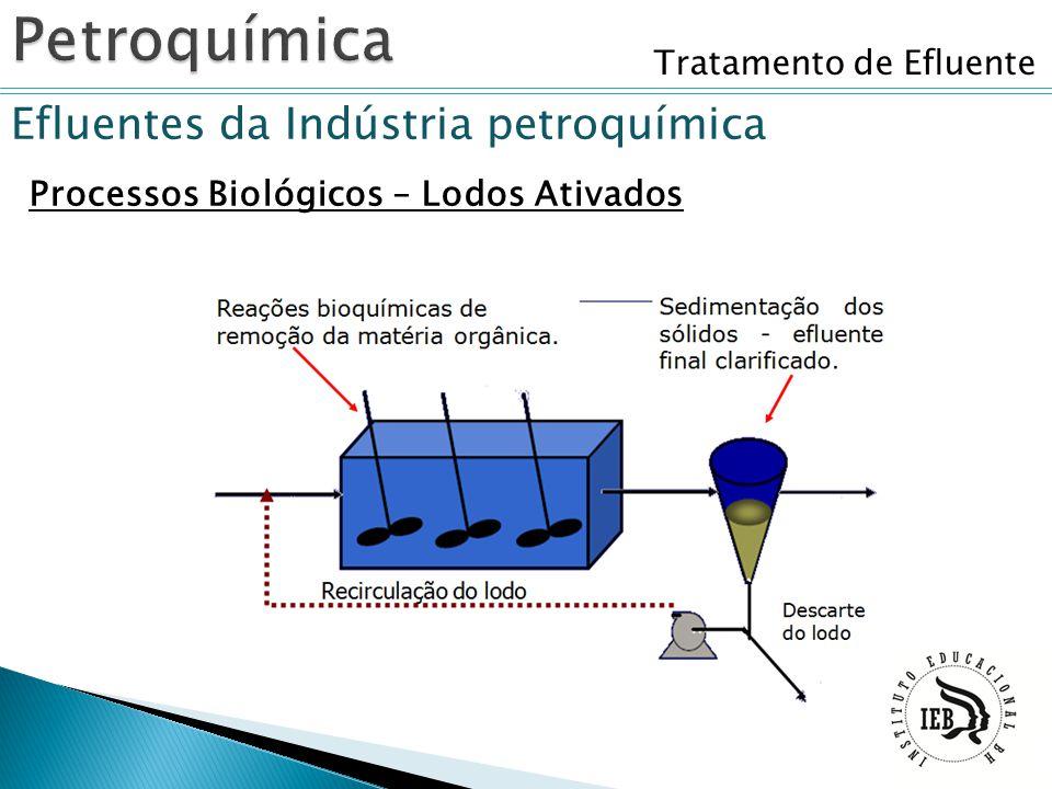 Tratamento de Efluente Efluentes da Indústria petroquímica Processos Biológicos – Lodos Ativados
