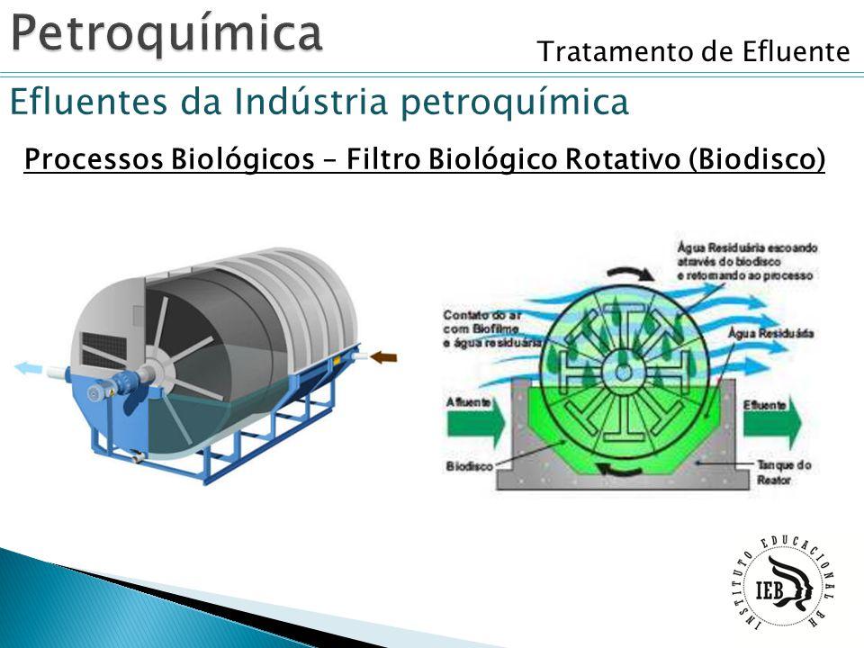 Tratamento de Efluente Efluentes da Indústria petroquímica Processos Biológicos – Filtro Biológico Rotativo (Biodisco)