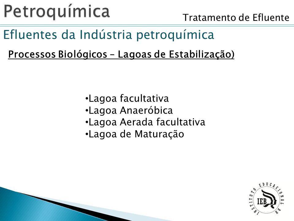 Tratamento de Efluente Efluentes da Indústria petroquímica Processos Biológicos – Lagoas de Estabilização) Lagoa facultativa Lagoa Anaeróbica Lagoa Ae
