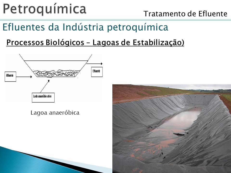 Tratamento de Efluente Efluentes da Indústria petroquímica Processos Biológicos – Lagoas de Estabilização) Lagoa anaeróbica