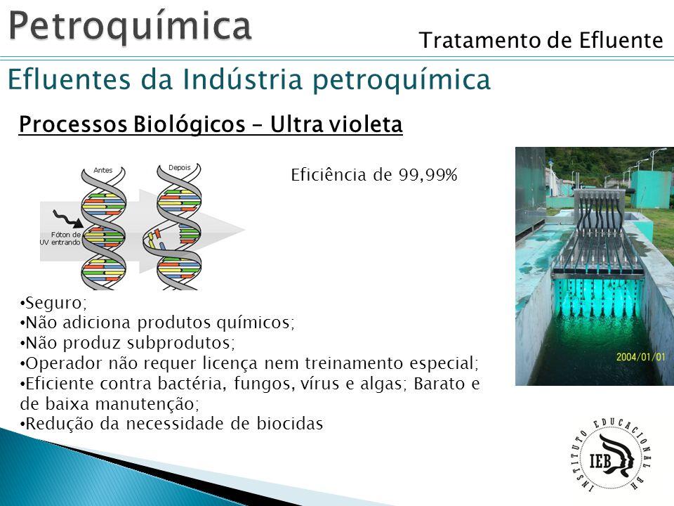 Tratamento de Efluente Efluentes da Indústria petroquímica Processos Biológicos – Ultra violeta Seguro; Não adiciona produtos químicos; Não produz sub