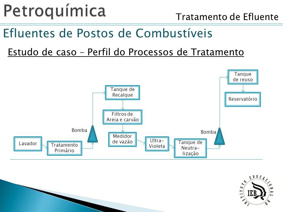 Tratamento de Efluente Efluentes de Postos de Combustíveis Estudo de caso – Perfil do Processos de Tratamento Lavador Tratamento Primário Tanque de Re